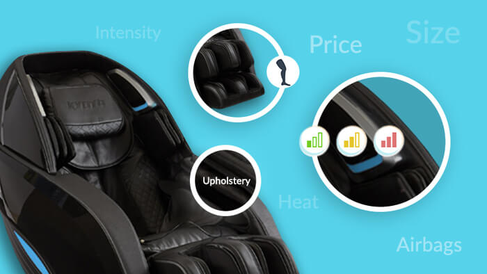 A photo highlighting key massage chair features